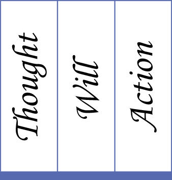 Life path number 1 and 4 compatibility image 3