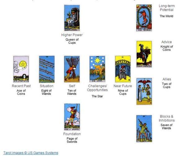 11.2014 birthday tarot reading